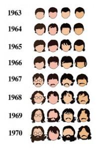Receta Turorial de plantillas (stencils) de The Beatles