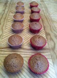 Receta Muffins de doble chocolate