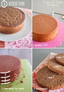 Receta Como cortar, nivelar y rellenar un bizcocho para hacer una tarta decorada con fondant